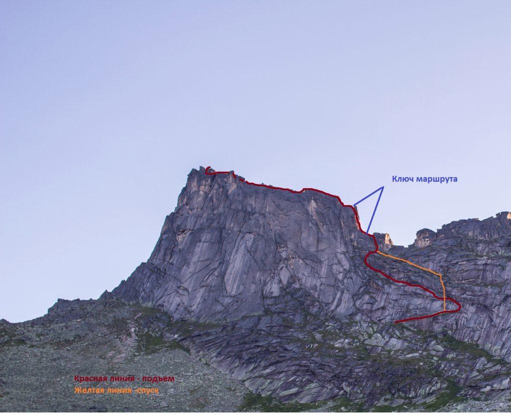 Фотография маршрута на пик Звездный
